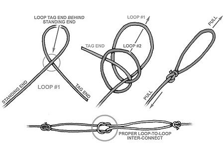fliesknots_perfection_loop